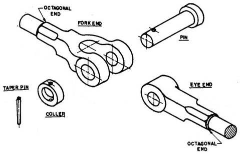Knuckle joint diagram