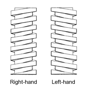 right hand and left hand threads